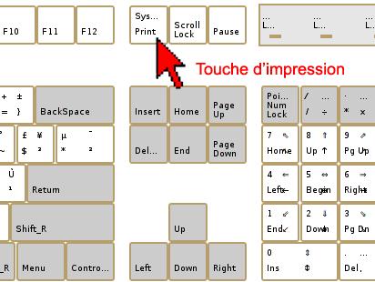 Touche Impression écran
